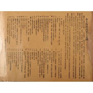 1928年 中国共产青年团江苏省执行委员会为国际青年纪念日公告